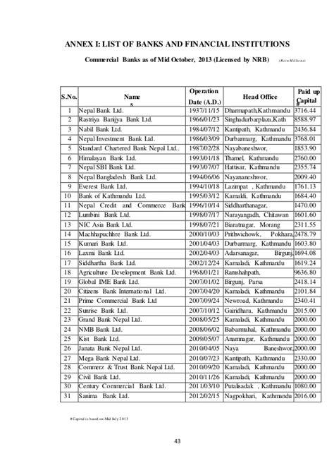 nepal banijya bank internship report nrb