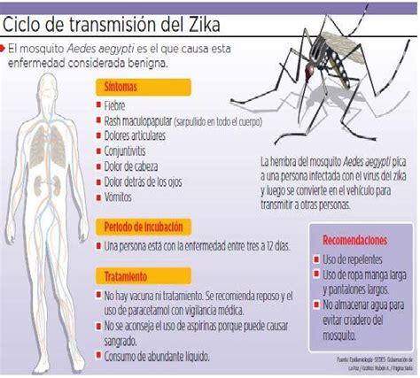 que es el virus sika golfcartbangkokcom eugenia reboll natur 243 pata 161 que no cunda el p 193 nico
