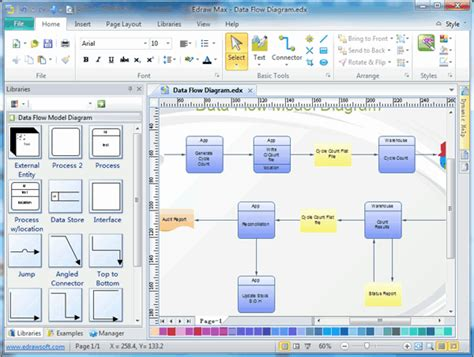 diagramming program data flow model diagram software