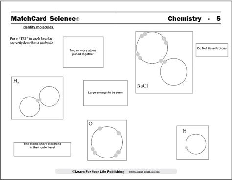 properties of atoms and the periodic table worksheet answers properties of atoms and the periodic table worksheet
