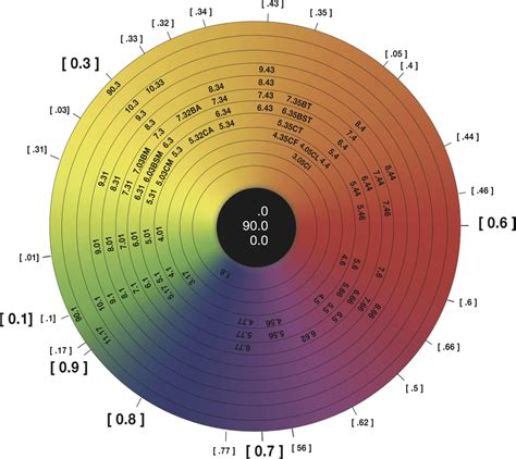 color wheel for hair color wheel pigment chart simply organic