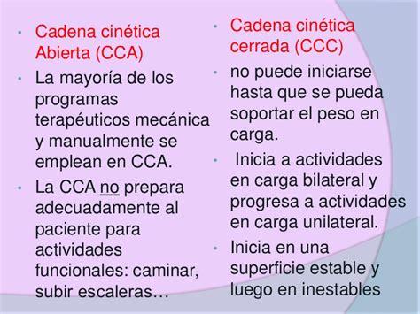 cadena cinetica cerrada y abierta ejemplos ejercicios resistidos