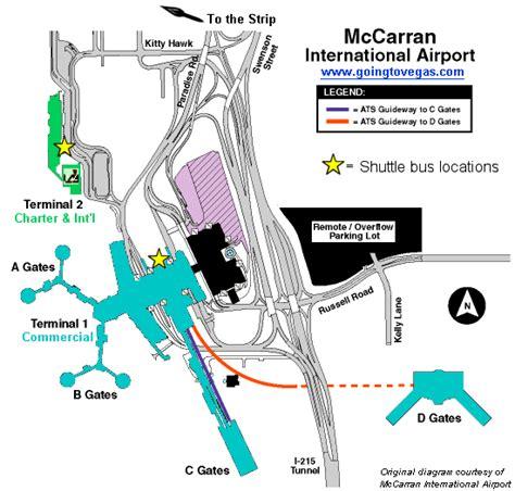 las airport diagram las vegas mccarran international airport airport layouts
