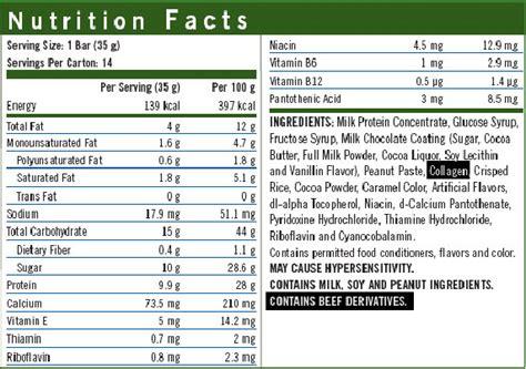 r protein shakes for u protein powder in jello ketogenicdietpdf