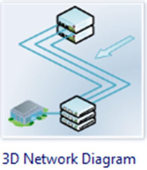 3d network diagram software 3d network diagram software