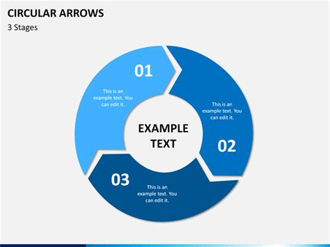 Circle Of Arrows Powerpoint Circular Arrows Powerpoint Template Sketchbubble