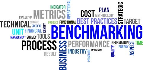 bench marking the importance of benchmarking creative benefits inc