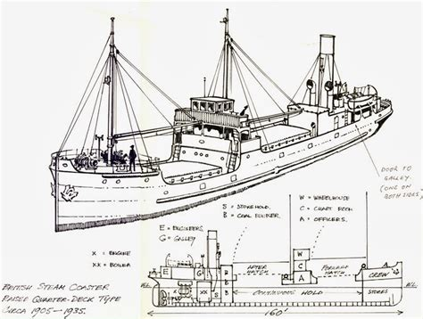quarterdeck boat definition homedics steamer wowkeyword
