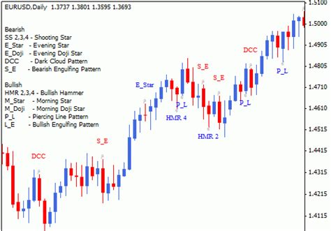 x pattern stock indicator x pattern indicator for forex durdgereport457 web fc2 com