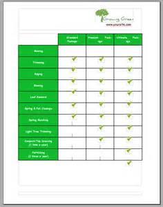 lawn service bid forms lawn xcyyxh com