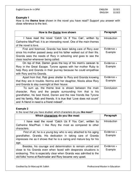 sle of formal letter for spm essay letter format spm