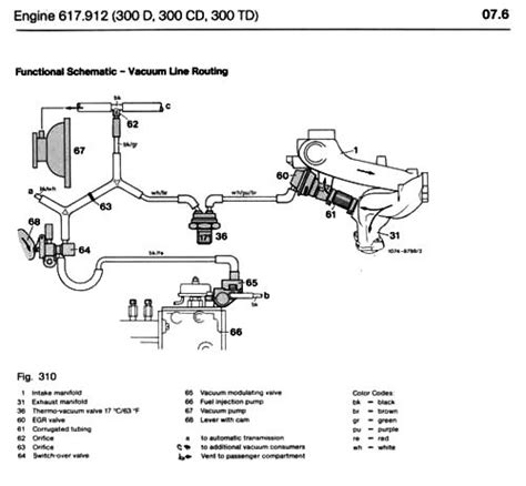 1977 mercedes 300d vacuum diagram mercedes auto parts