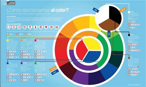 el color de la c 243 mo afecta el color en la arquitectura