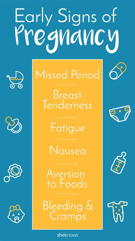 breast pain  weeks  period