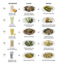 gwyneth paltrow s cleanse recipes detox week detox meal plan and detox diets