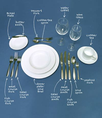 Setting Table by How To Set A Table One Hungry