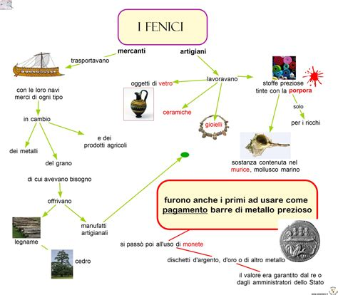 grammatica greca antica dispense pin mappa fisica degli stati uniti on