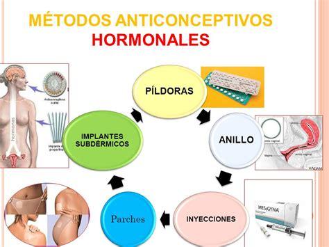 imagenes de metodos anticonceptivos temporales profesora maria garcia ppt descargar