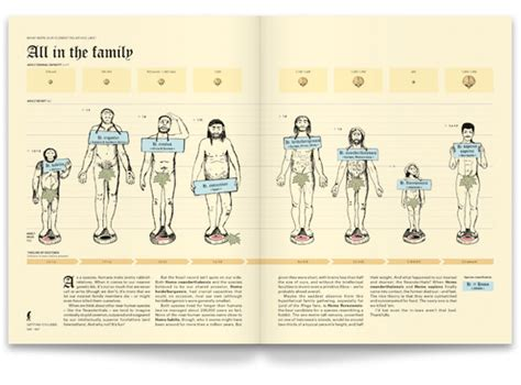 a graphic history the infographic history of the world the book design