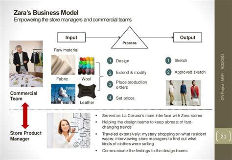 Zara Home Design Team Oscm Zara For It Fashion Hbr Analysis Group I