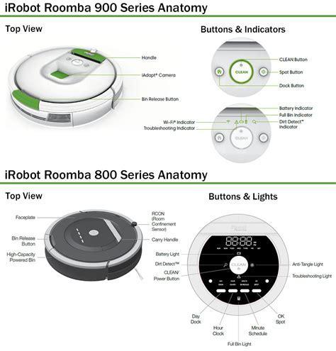 iRobot Roomba 800 VS. 900 Series ? BUYER?S GUIDE   Vacuum