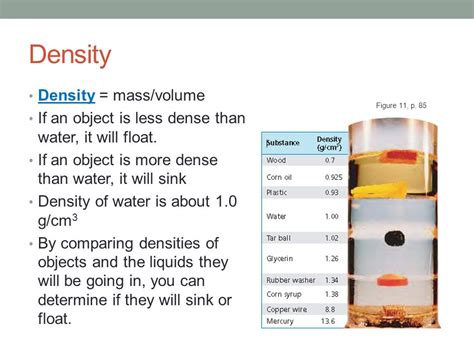 forces in fluids chapter 3 section 2 floating and