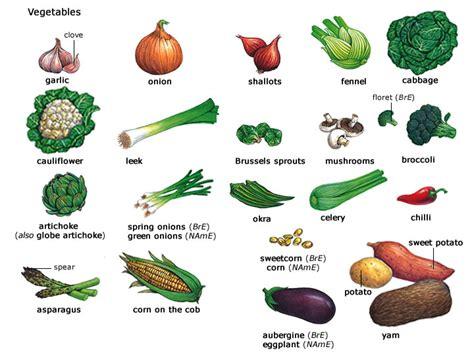 Green vegetables list apps directories