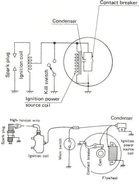 yamaha mini ty 80 wiring diagram