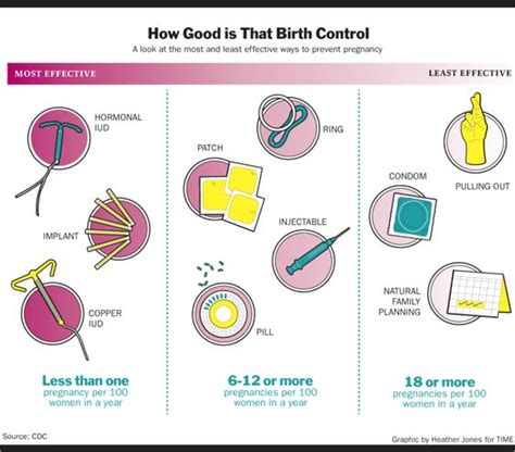 does birth control make you have mood swings births form of and the one on pinterest