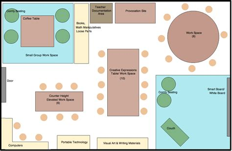 classroom layout importance building my classroom community extending the fdk