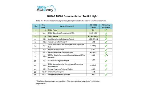 ohsas 18001 documentation toolkit light