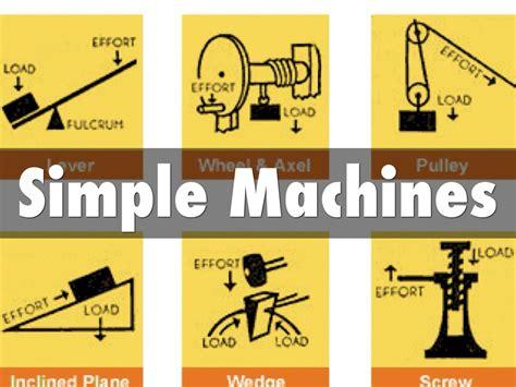 simple machines simple machines related keywords simple machines long