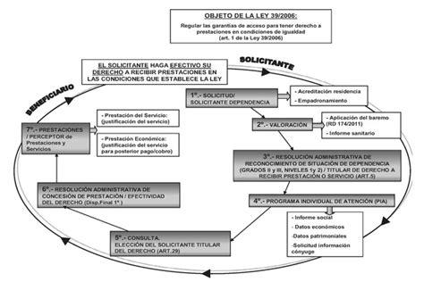 bases mximas y mnimas de cotizacin a la seguridad resolucin de 25 de julio de 2013 de la secretara de