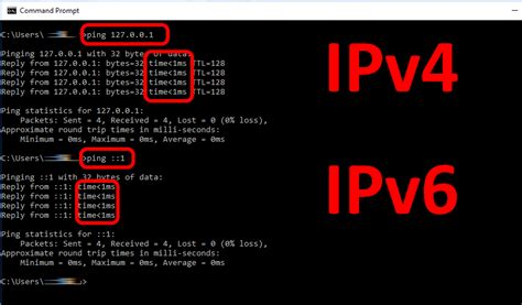 ipv6 test solved what are the loopback addresses in ipv6 ipv4 and