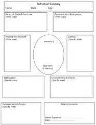 Early Years Learning Framework Planning Templates by 1000 Images About Eylf Programming Templates On