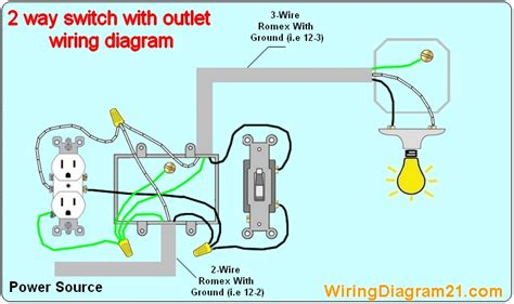 basic light switch and outlet wiring diagram wiring