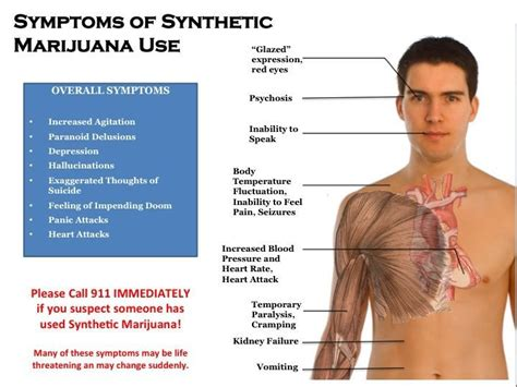 Cannabis Detox Symptoms by 52 Best Images About On