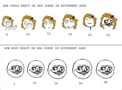 Funny Sex Joke Memes - different ages different reactions
