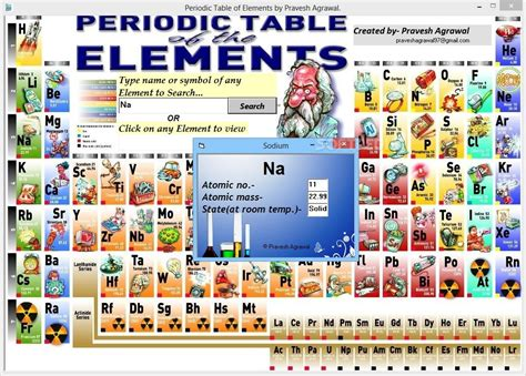 mastering the periodic table activity 14 answers chemical periodic table of elements with names images periodic
