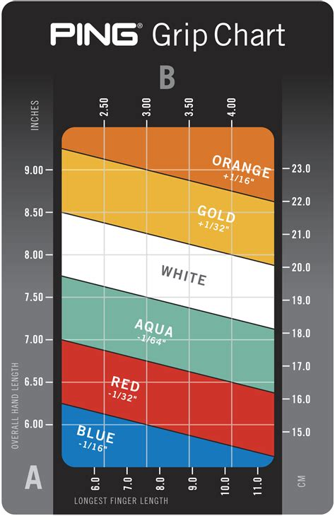ping color chart ping color chart 2016 asli aetherair co