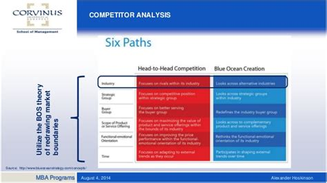 Mba In Business Analytics In Usa by Buy Mba Thesis