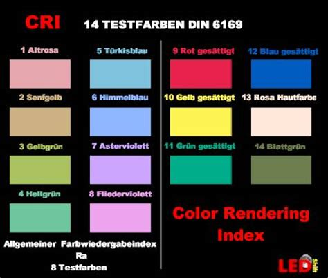 color rendering cri color rendering index farbwiedergabeindex