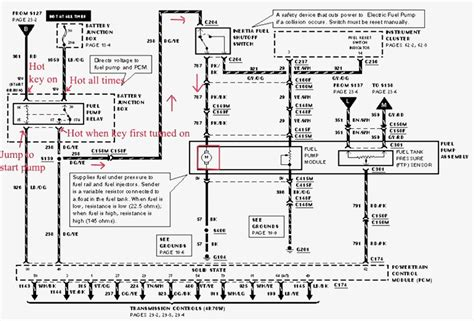 1999 ford f 150 truck wiring diagram wiring diagram with