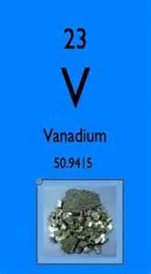 Vanadium Protons Grdc Periodic Table Project Vanadium