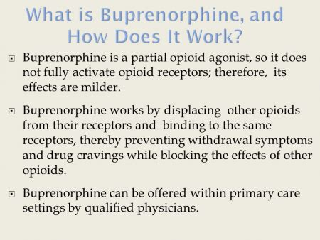 Detoxing From Suboxone How Does It Take by Module 4 Which Medications Are Used And How Do They Work