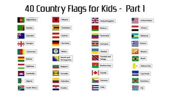 names of countries in and 40 country flags with names for part 1 hd