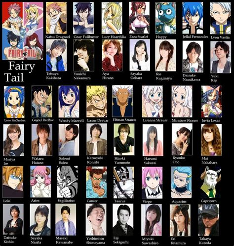 Anime Names by Characters List Search Fairytail