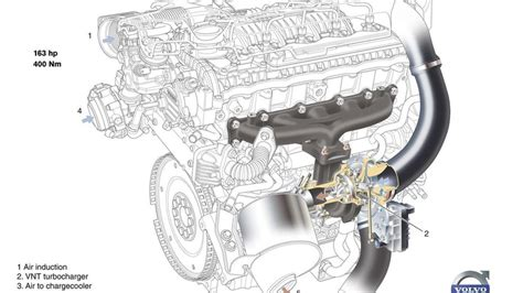 volvo  cylinder  litre turbodiesel    model range