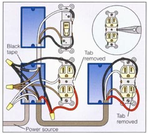wiring 2 outlets in one box diagram wiring get free