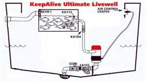 livewell wiring diagram
